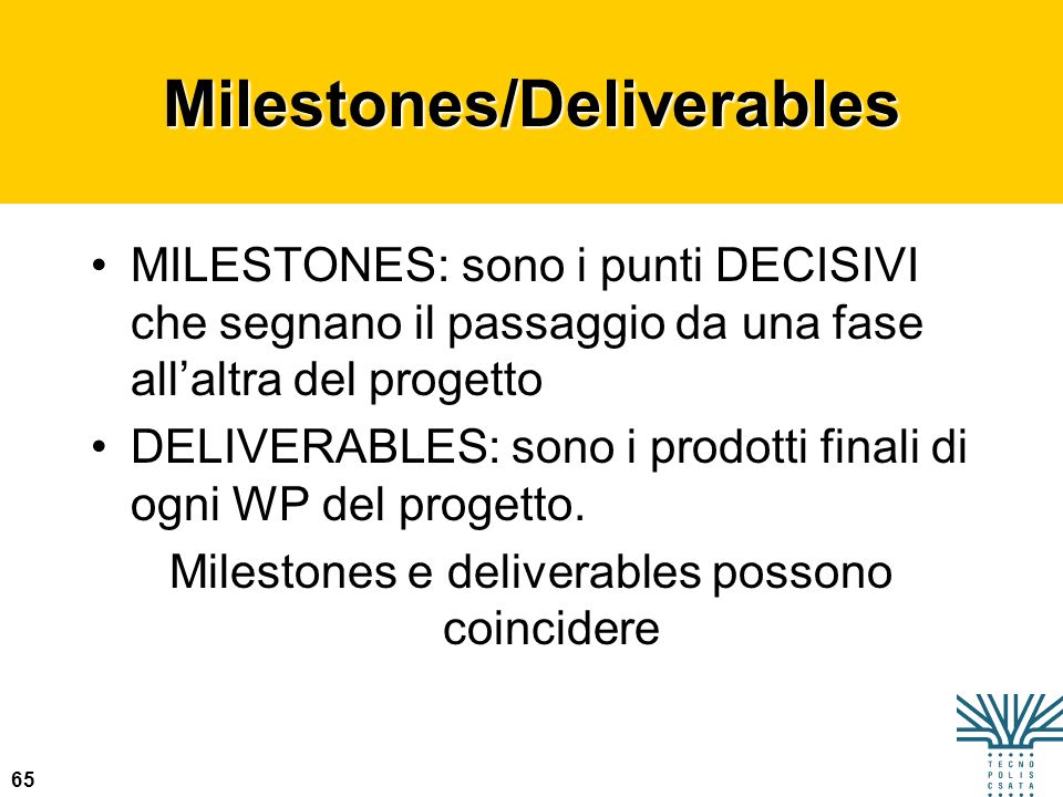 Milestones/Deliverables