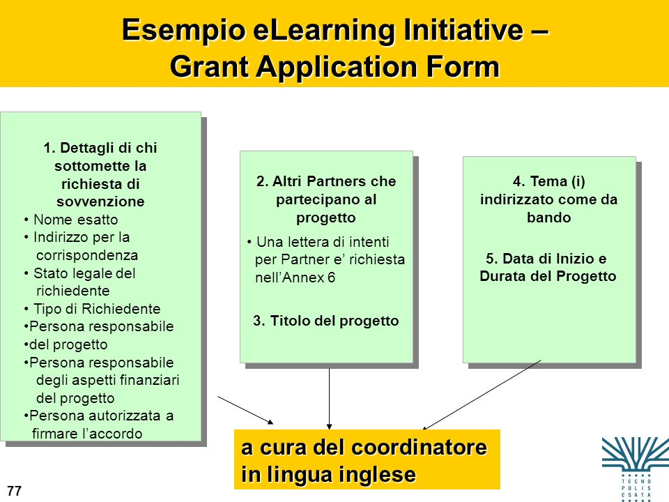 Esempio eLearning Initiative – Grant Application Form