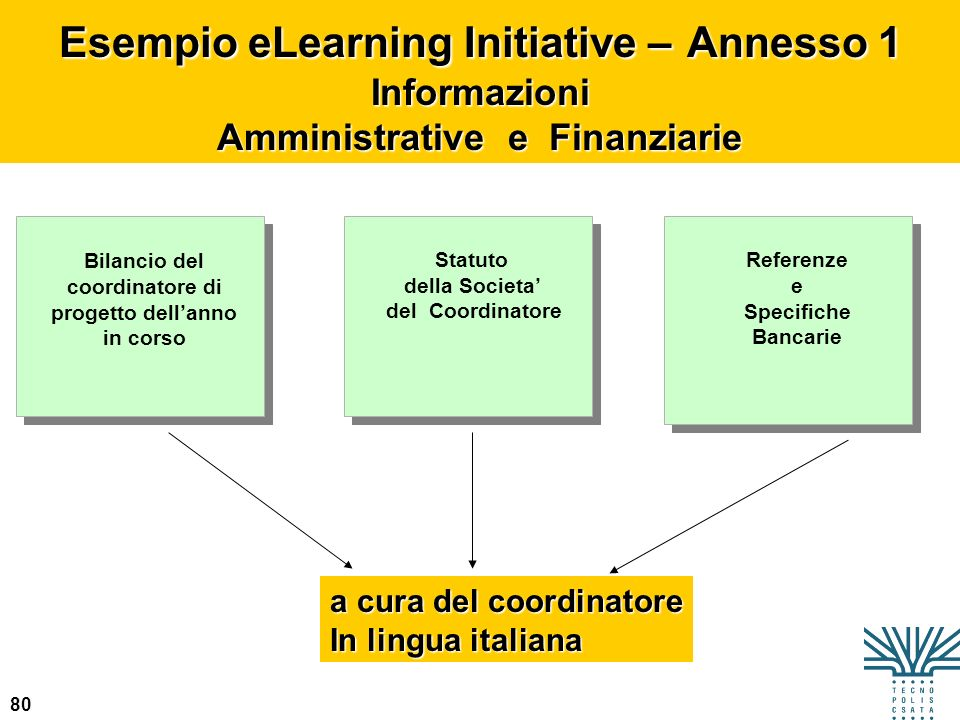 Esempio eLearning Initiative – Annesso 1