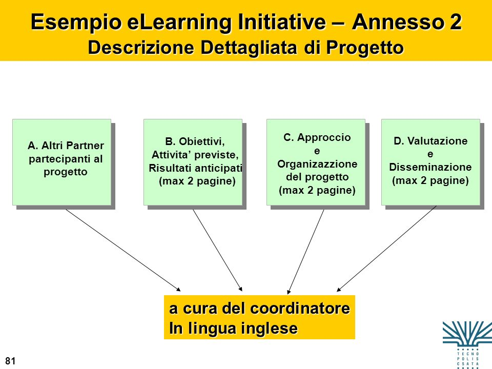 Esempio eLearning Initiative – Annesso 2