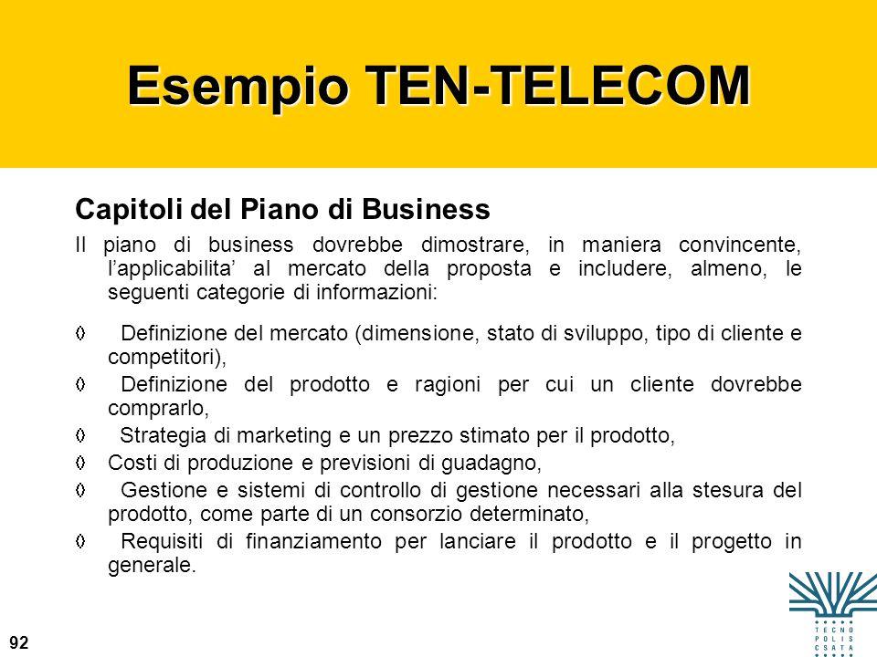 Esempio TEN-TELECOM Capitoli del Piano di Business