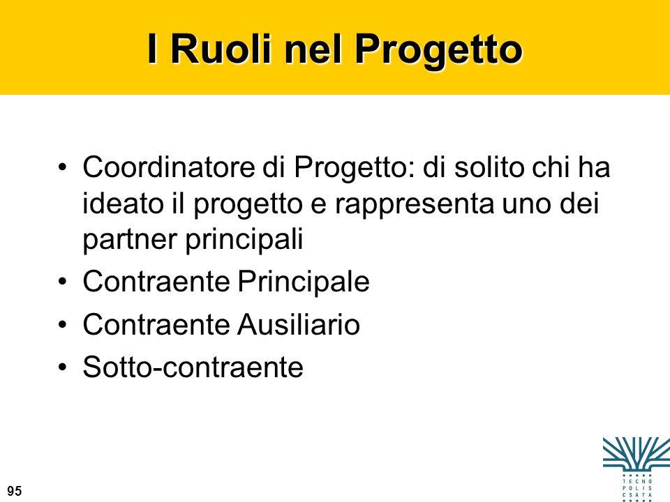I Ruoli nel Progetto Coordinatore di Progetto: di solito chi ha ideato il progetto e rappresenta uno dei partner principali.