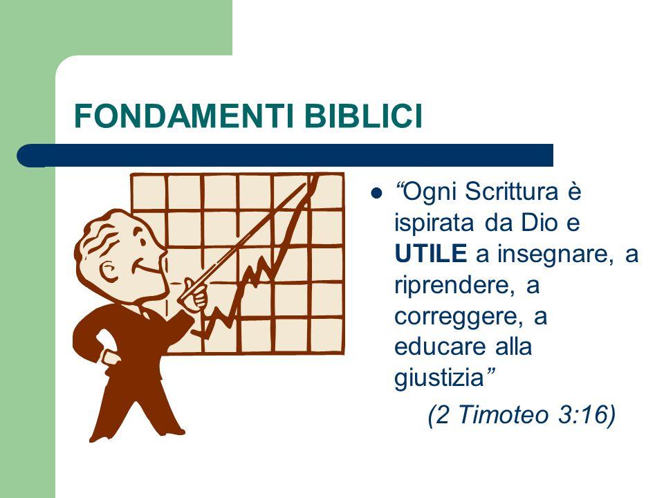 FONDAMENTI BIBLICI Ogni Scrittura è ispirata da Dio e utile a insegnare, a riprendere, a correggere, a educare alla giustizia