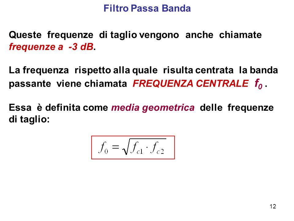 Filtro Passa Banda Queste frequenze di taglio vengono anche chiamate frequenze a -3 dB.