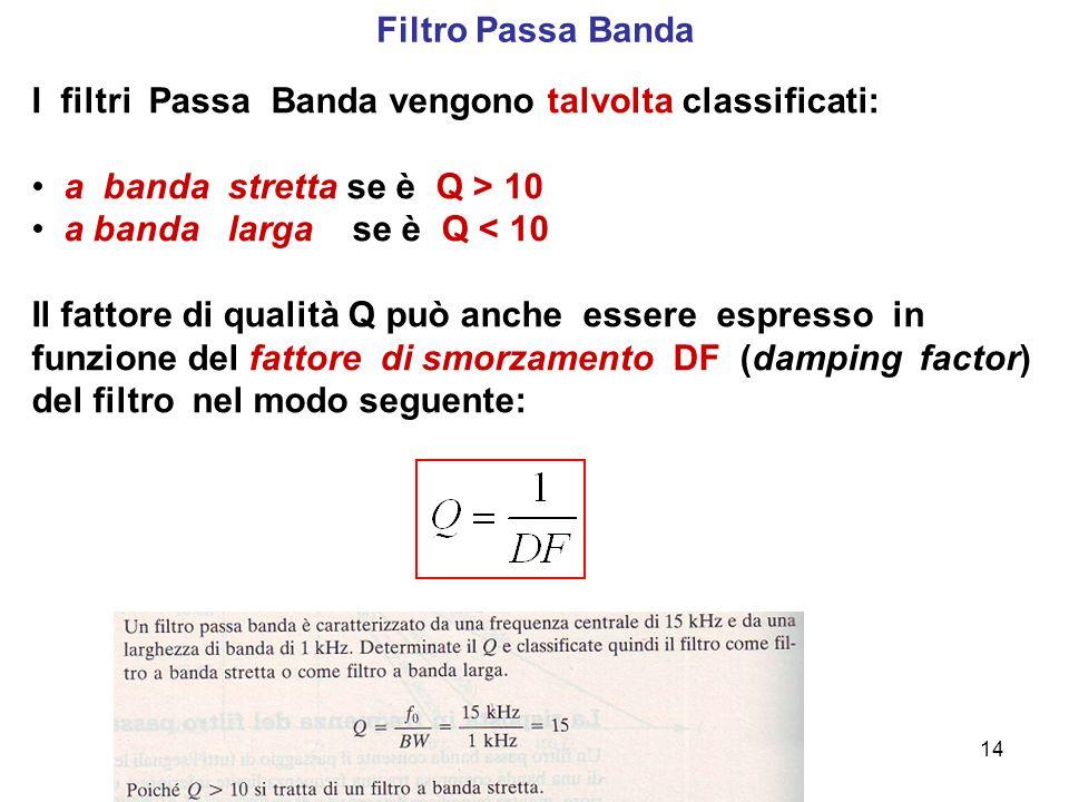 Filtro Passa Banda I filtri Passa Banda vengono talvolta classificati: a banda stretta se è Q > 10.