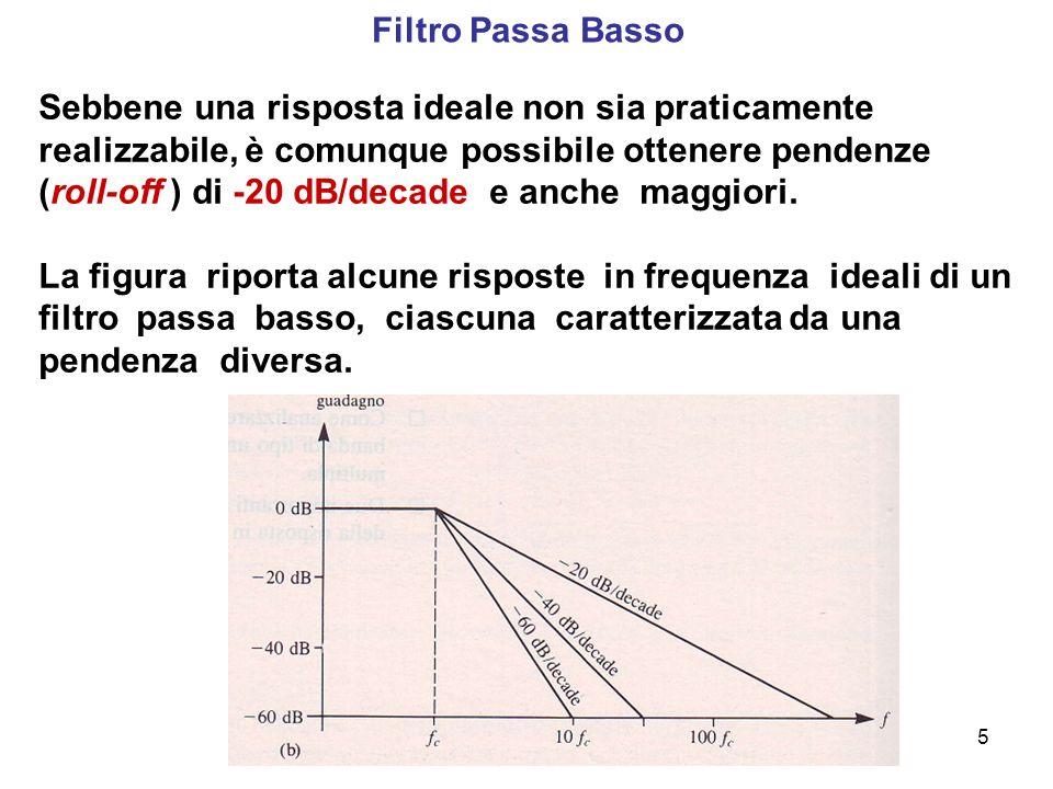 Filtro Passa Basso Sebbene una risposta ideale non sia praticamente. realizzabile, è comunque possibile ottenere pendenze.