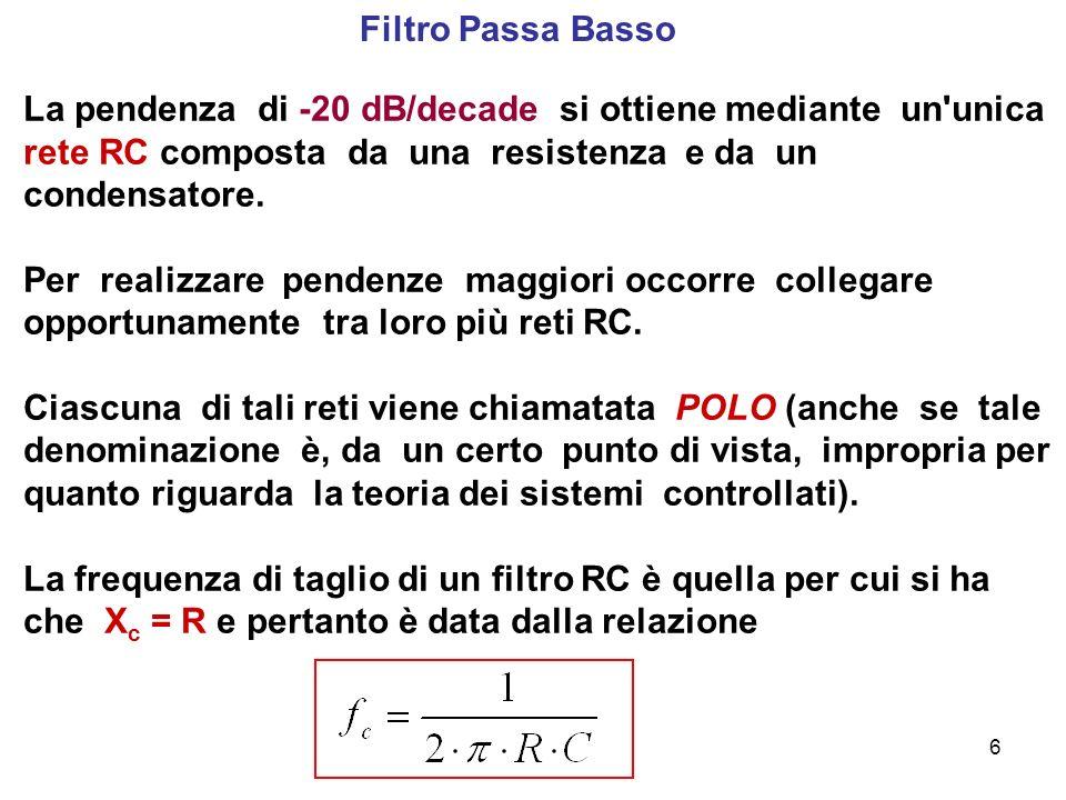 Filtro Passa Basso La pendenza di -20 dB/decade si ottiene mediante un unica rete RC composta da una resistenza e da un condensatore.