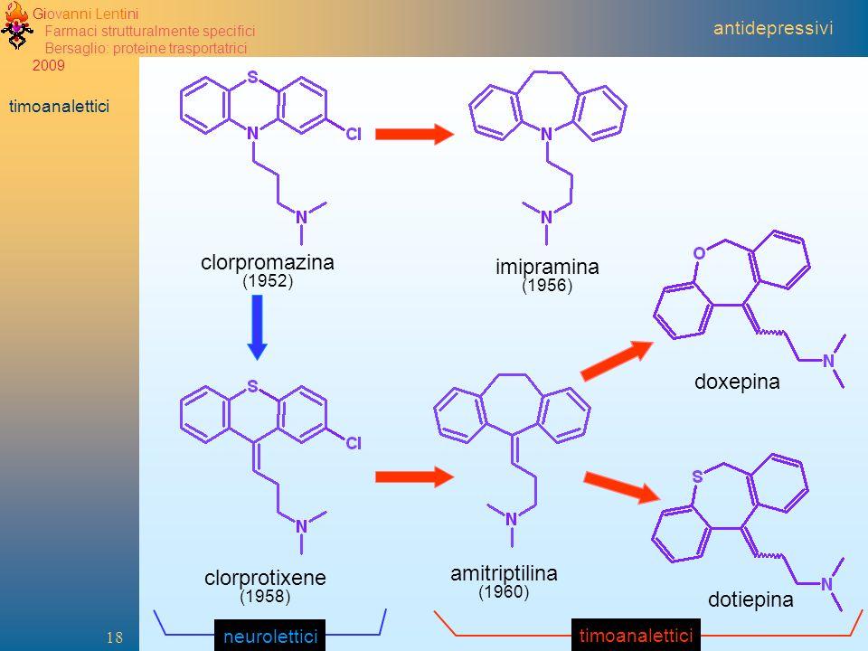 imipramina doxepina clorpromazina clorprotixene amitriptilina