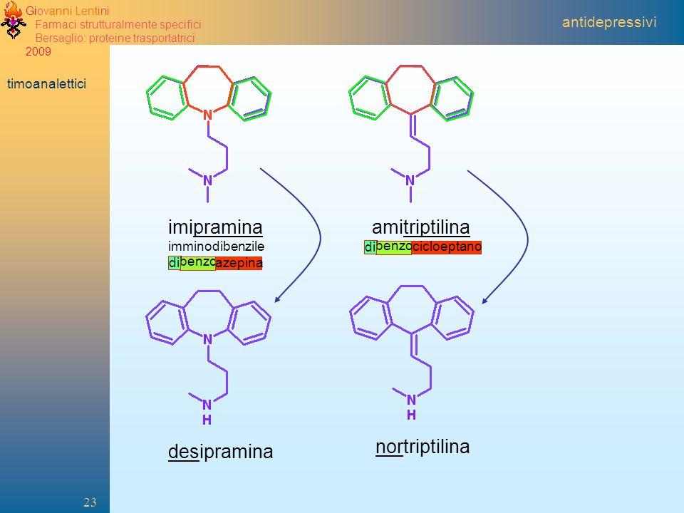 imipramina amitriptilina desipramina nortriptilina antidepressivi