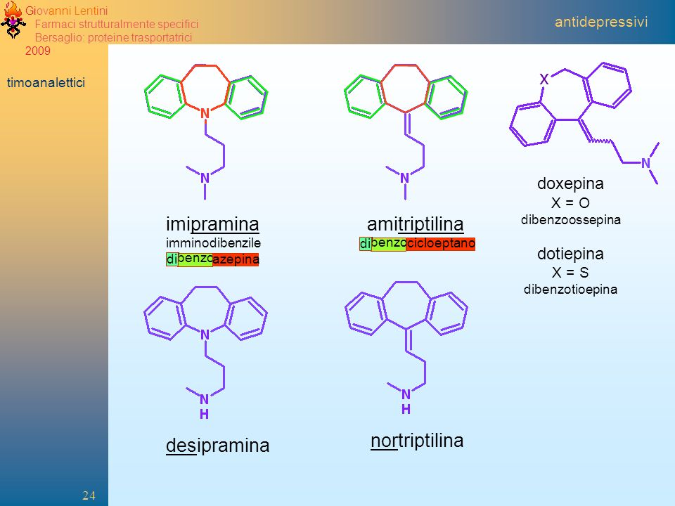 imipramina amitriptilina nortriptilina desipramina doxepina dotiepina