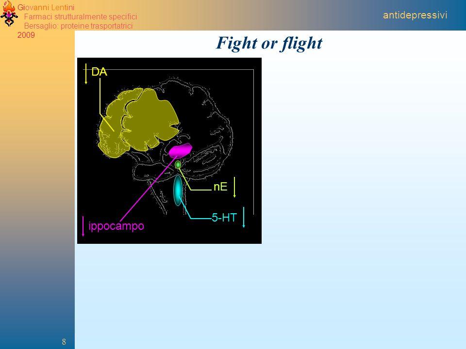 2005 antidepressivi Fight or flight DA ippocampo nE 5-HT