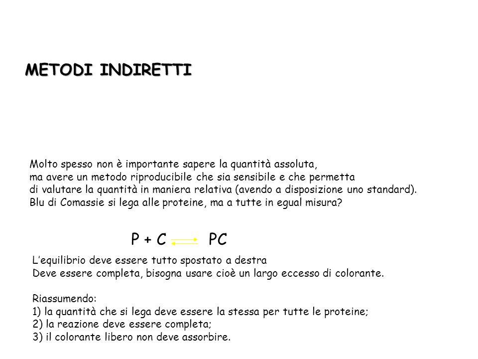 METODI INDIRETTI P + C PC