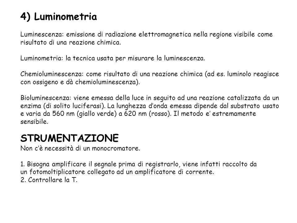 4) Luminometria STRUMENTAZIONE