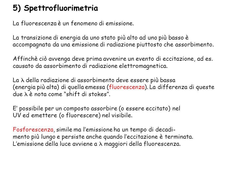 5) Spettrofluorimetria