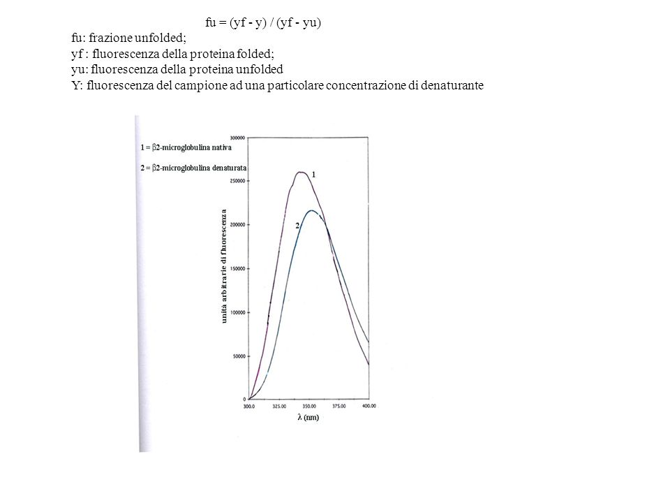 fu = (yf - y) / (yf - yu) fu: frazione unfolded; yf : fluorescenza della proteina folded; yu: fluorescenza della proteina unfolded