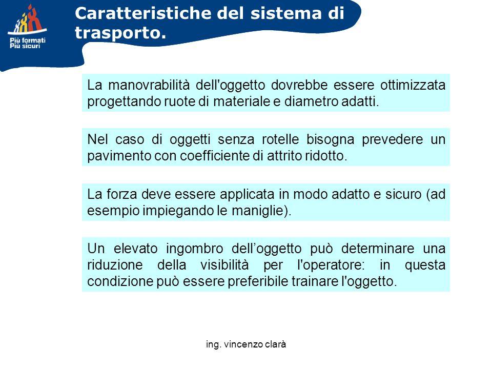 Caratteristiche del sistema di trasporto.