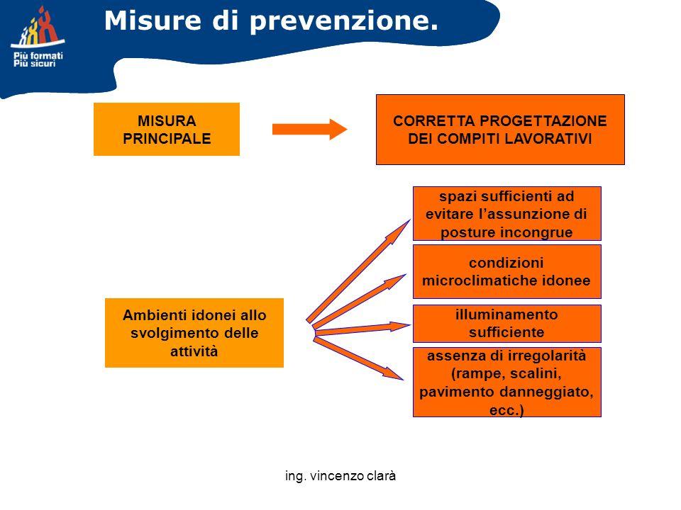 Misure di prevenzione. CORRETTA PROGETTAZIONE DEI COMPITI LAVORATIVI