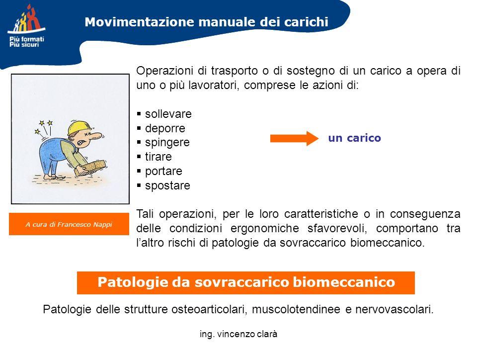 Patologie da sovraccarico biomeccanico