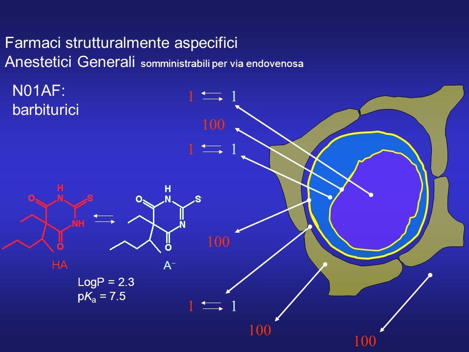 Farmaci strutturalmente aspecifici