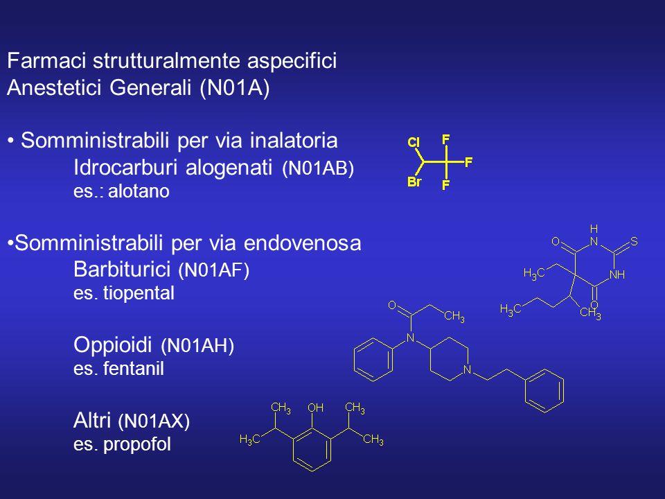 Farmaci strutturalmente aspecifici Anestetici Generali (N01A)