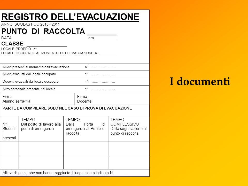 I documenti REGISTRO DELL'EVACUAZIONE PUNTO DI RACCOLTA _______