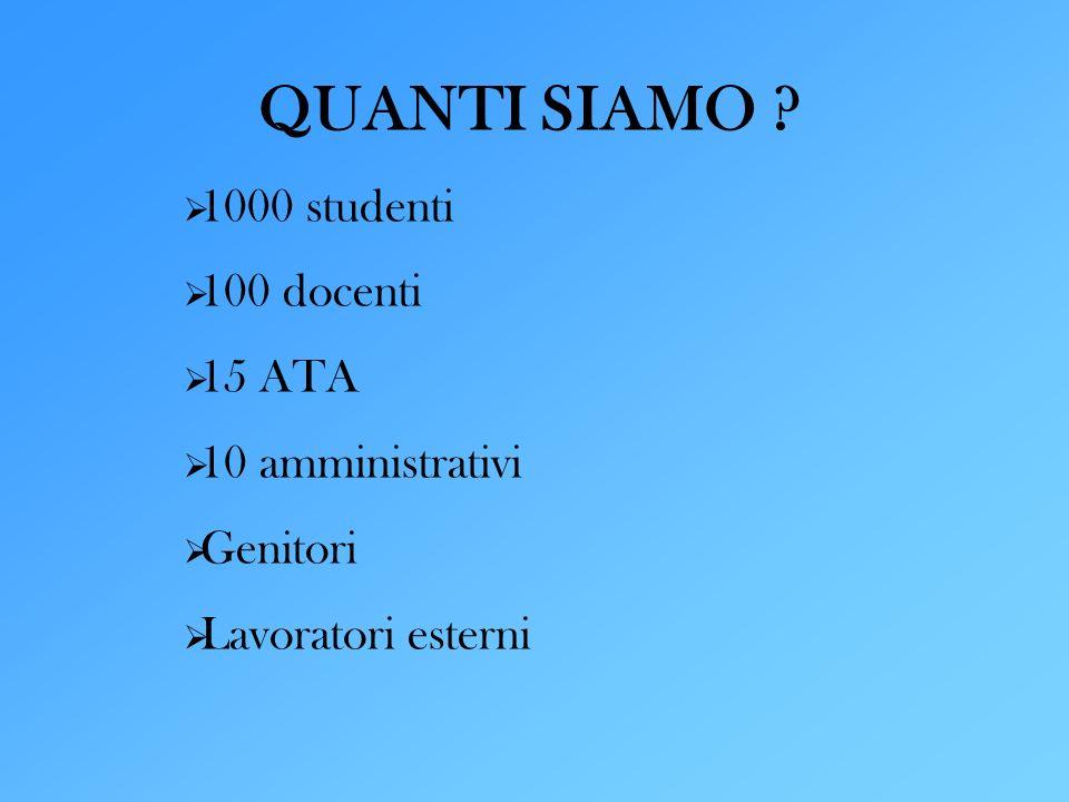 QUANTI SIAMO 1000 studenti 100 docenti 15 ATA 10 amministrativi
