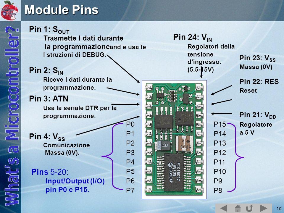 Module Pins Pin 1: SOUT Pin 24: VIN Pin 2: SIN Pin 3: ATN