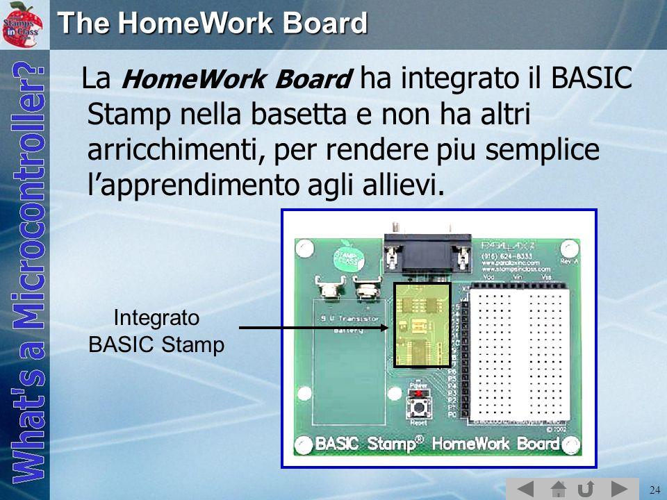 The HomeWork Board