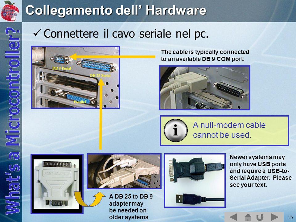Collegamento dell' Hardware