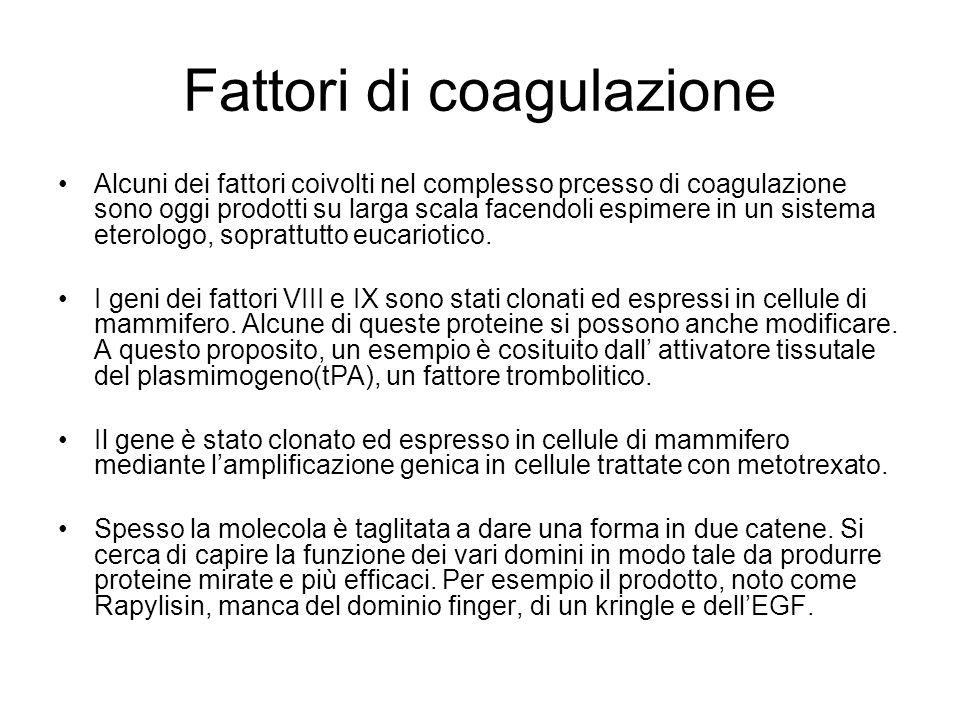 Fattori di coagulazione