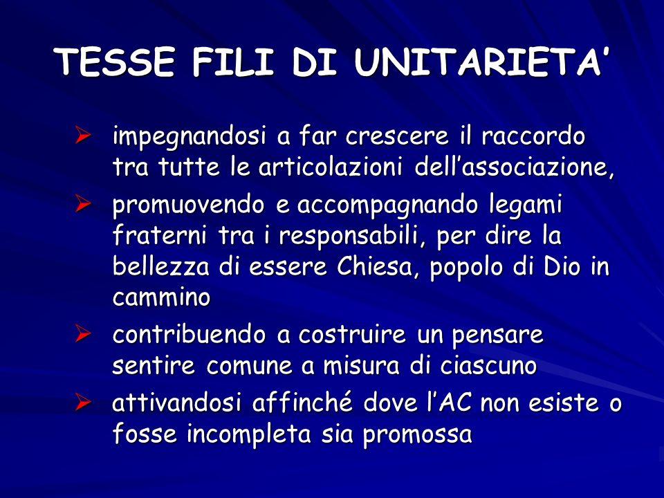 TESSE FILI DI UNITARIETA'