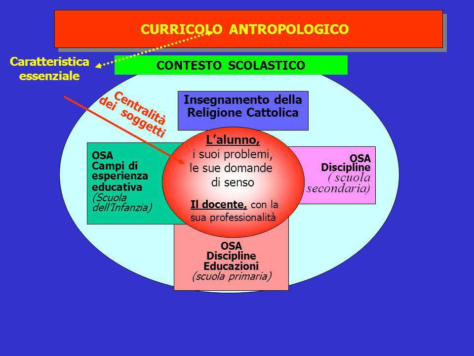 CURRICOLO ANTROPOLOGICO
