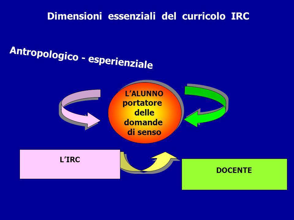Dimensioni essenziali del curricolo IRC