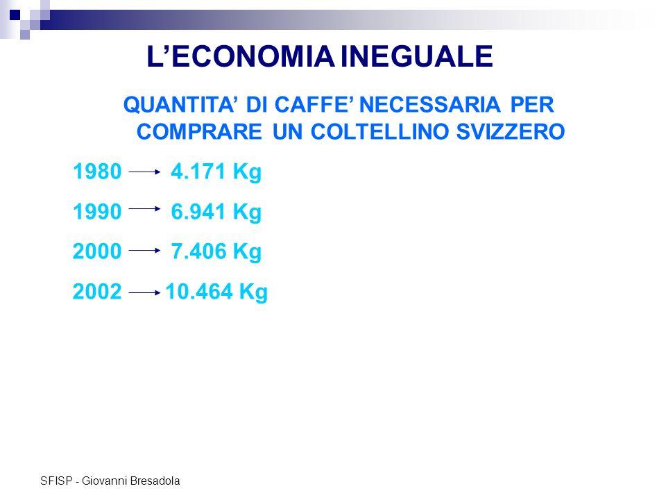 QUANTITA' DI CAFFE' NECESSARIA PER COMPRARE UN COLTELLINO SVIZZERO