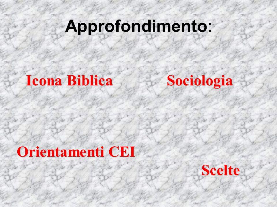 Approfondimento: Icona Biblica Sociologia Orientamenti CEI Scelte