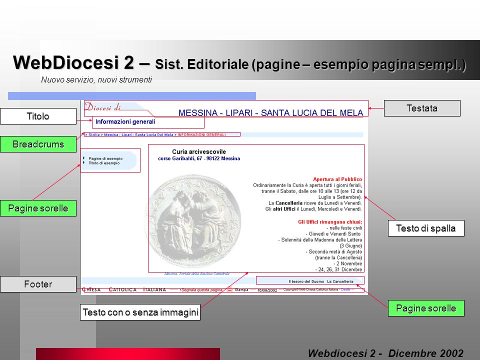 WebDiocesi 2 – Sist. Editoriale (pagine – esempio pagina sempl.)