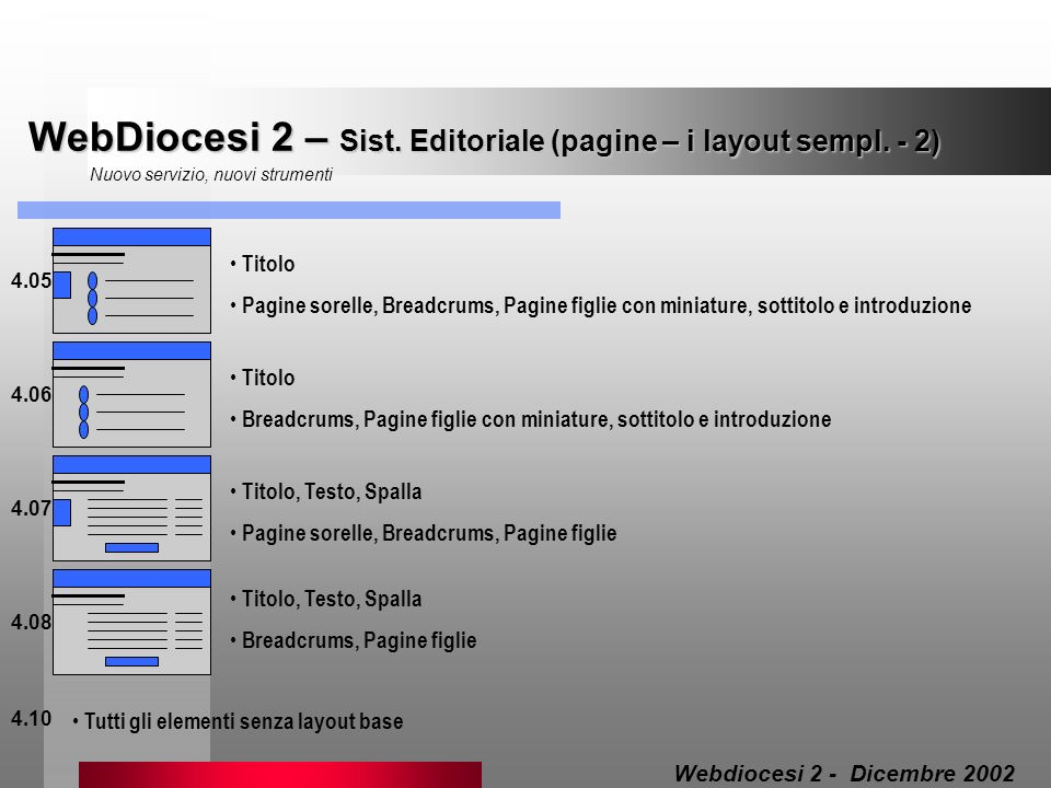 WebDiocesi 2 – Sist. Editoriale (pagine – i layout sempl. - 2)