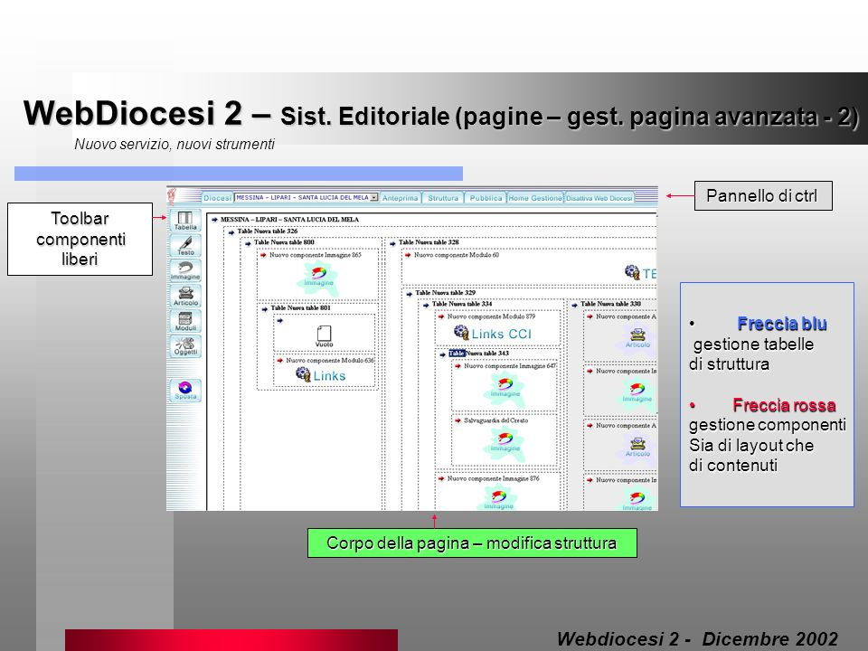 WebDiocesi 2 – Sist. Editoriale (pagine – gest. pagina avanzata - 2)