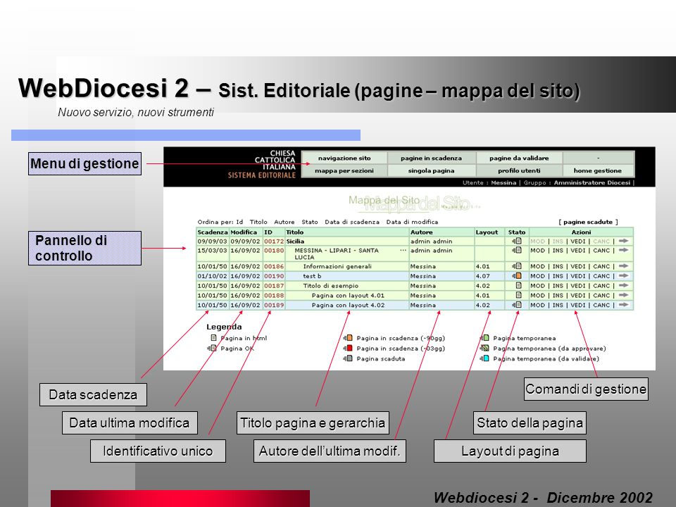 WebDiocesi 2 – Sist. Editoriale (pagine – mappa del sito)