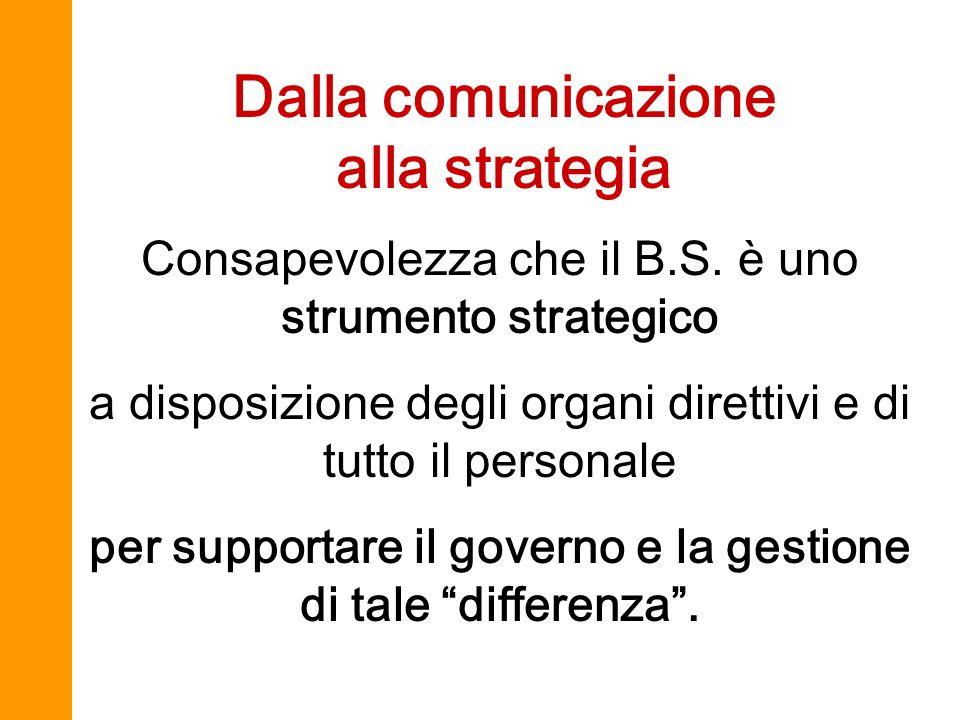 Dalla comunicazione alla strategia