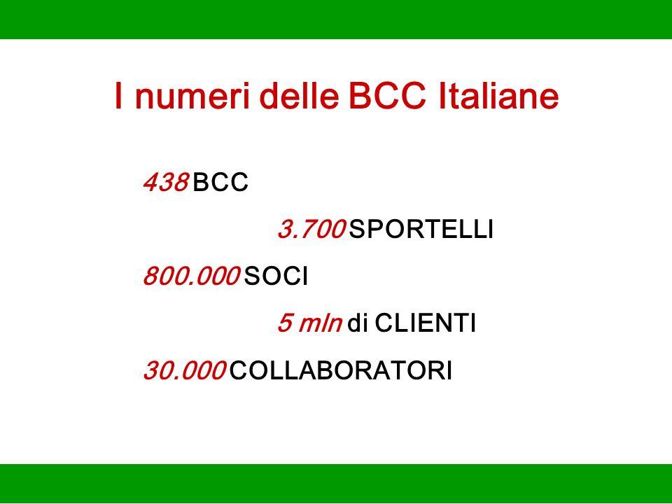 I numeri delle BCC Italiane