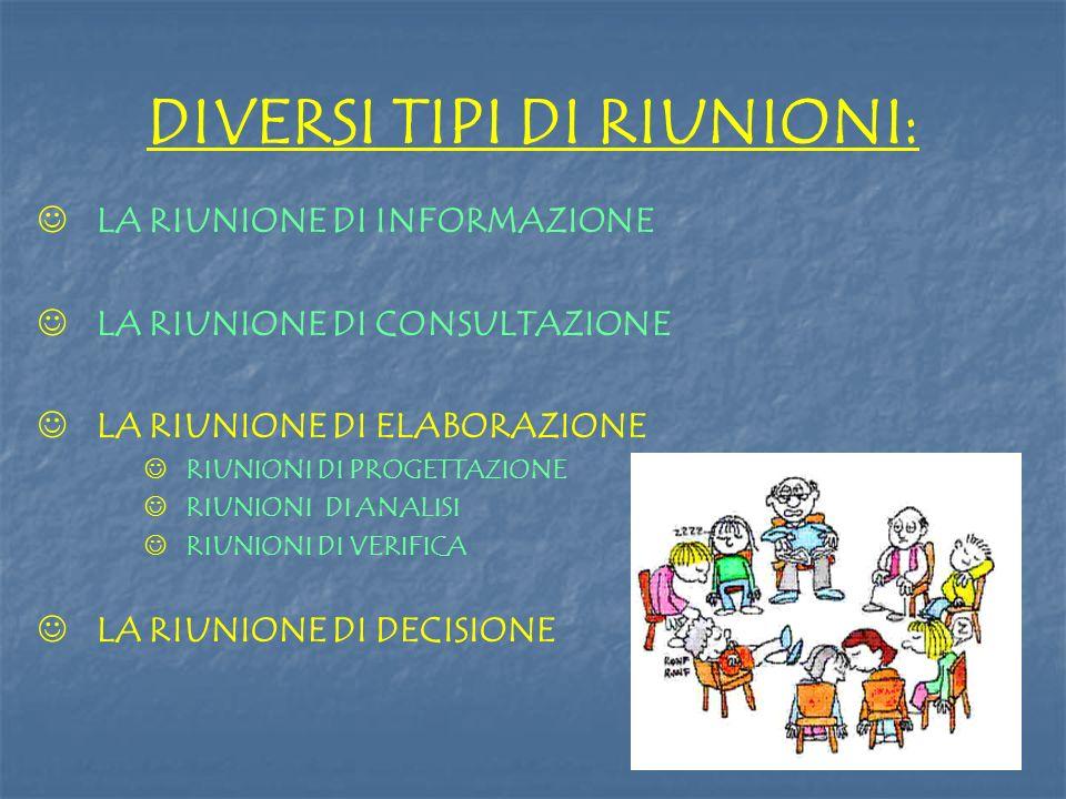 DIVERSI TIPI DI RIUNIONI: