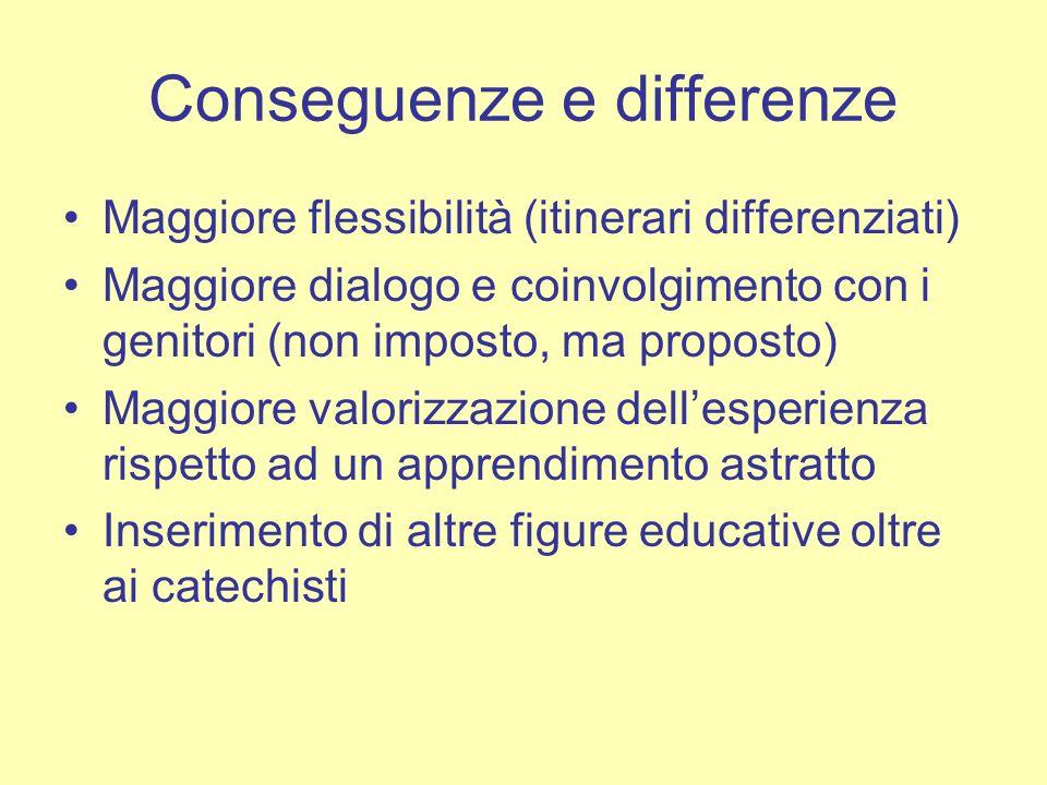 Conseguenze e differenze