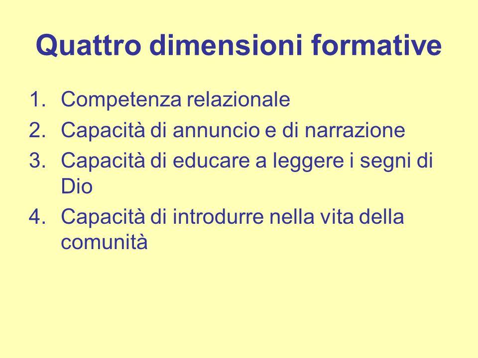 Quattro dimensioni formative