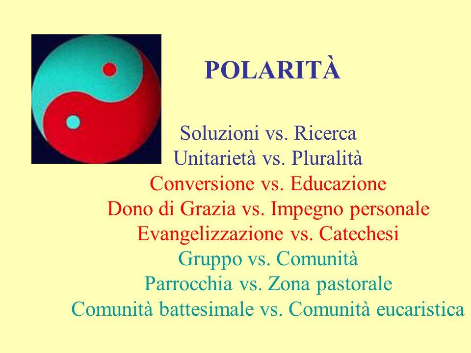 POLARITÀ Soluzioni vs. Ricerca Unitarietà vs. Pluralità