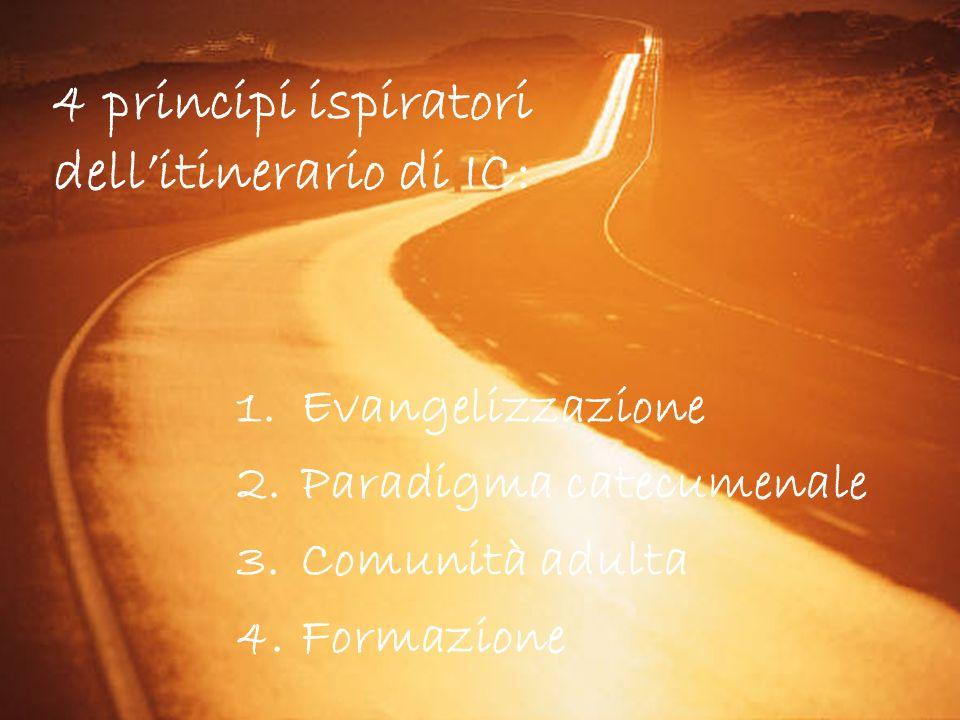 4 principi ispiratori dell'itinerario di IC: