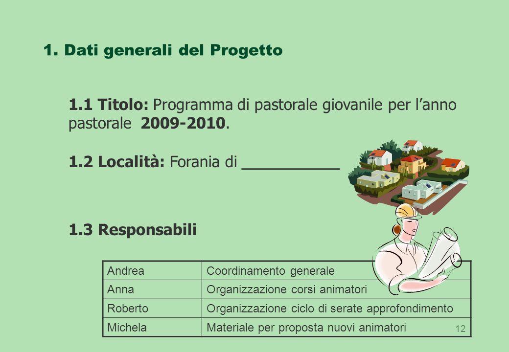 1. Dati generali del Progetto