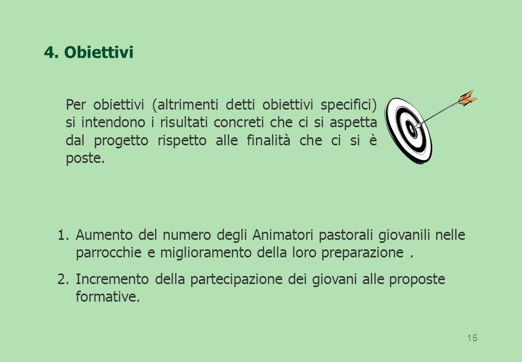 4. Obiettivi
