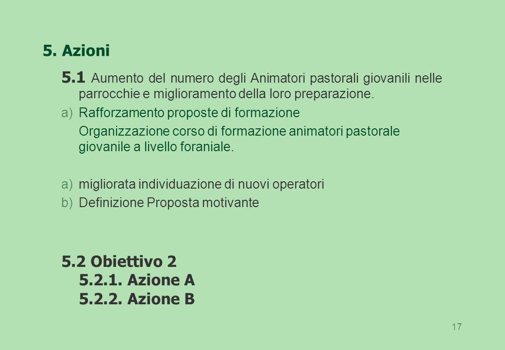 5. Azioni 5.1 Aumento del numero degli Animatori pastorali giovanili nelle parrocchie e miglioramento della loro preparazione.