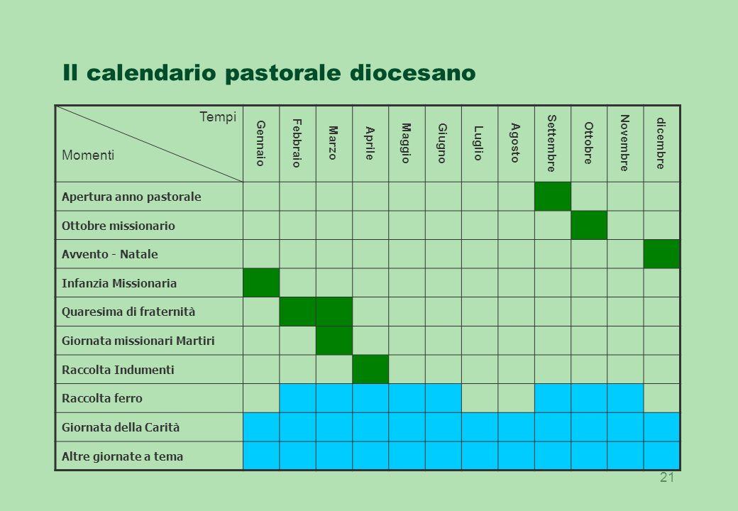 Il calendario pastorale diocesano